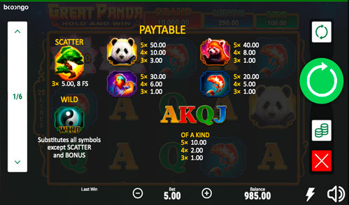 Опис символів Great Panda