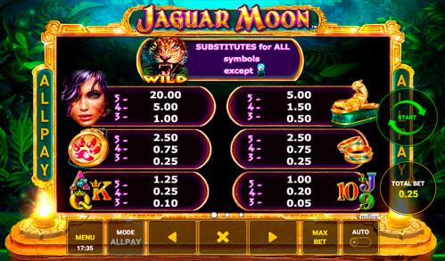Максімальні виплати грошей на Jaguar Moon