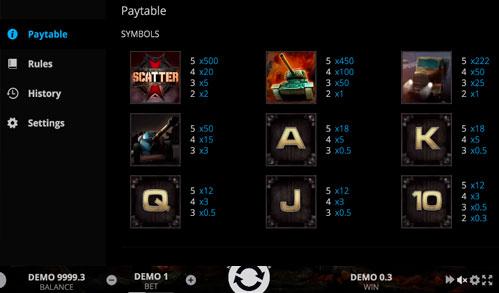 Максимальні виплати грошей на Battle Tanks