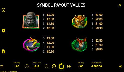 Gorilla Kingdom Таблиця максимальних виплат