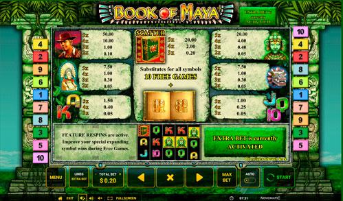 Таблица выплат слота Book of Maya