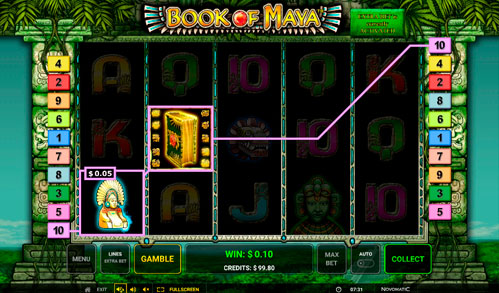 Виграшна комбінація ігрового автомати Book of Maya